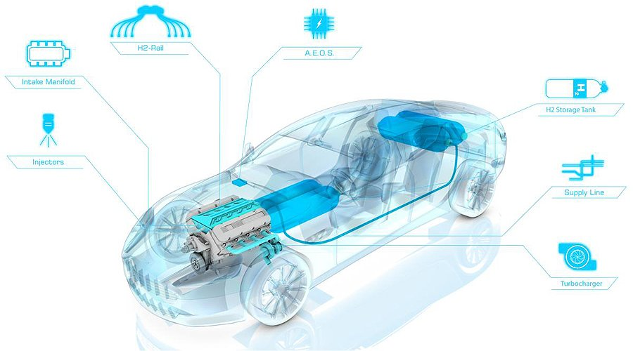 Hydrogen Power: Aston to debut H-powered Rapide at Nürburgring 24 Hours