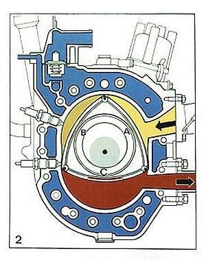 Wankelmotor: Faszination einer Erfindung
