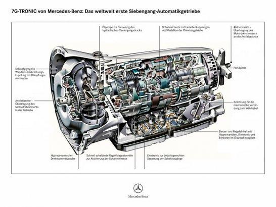 7G-TRONIC: Erste Siebengang-Automatik von Mercedes-Benz