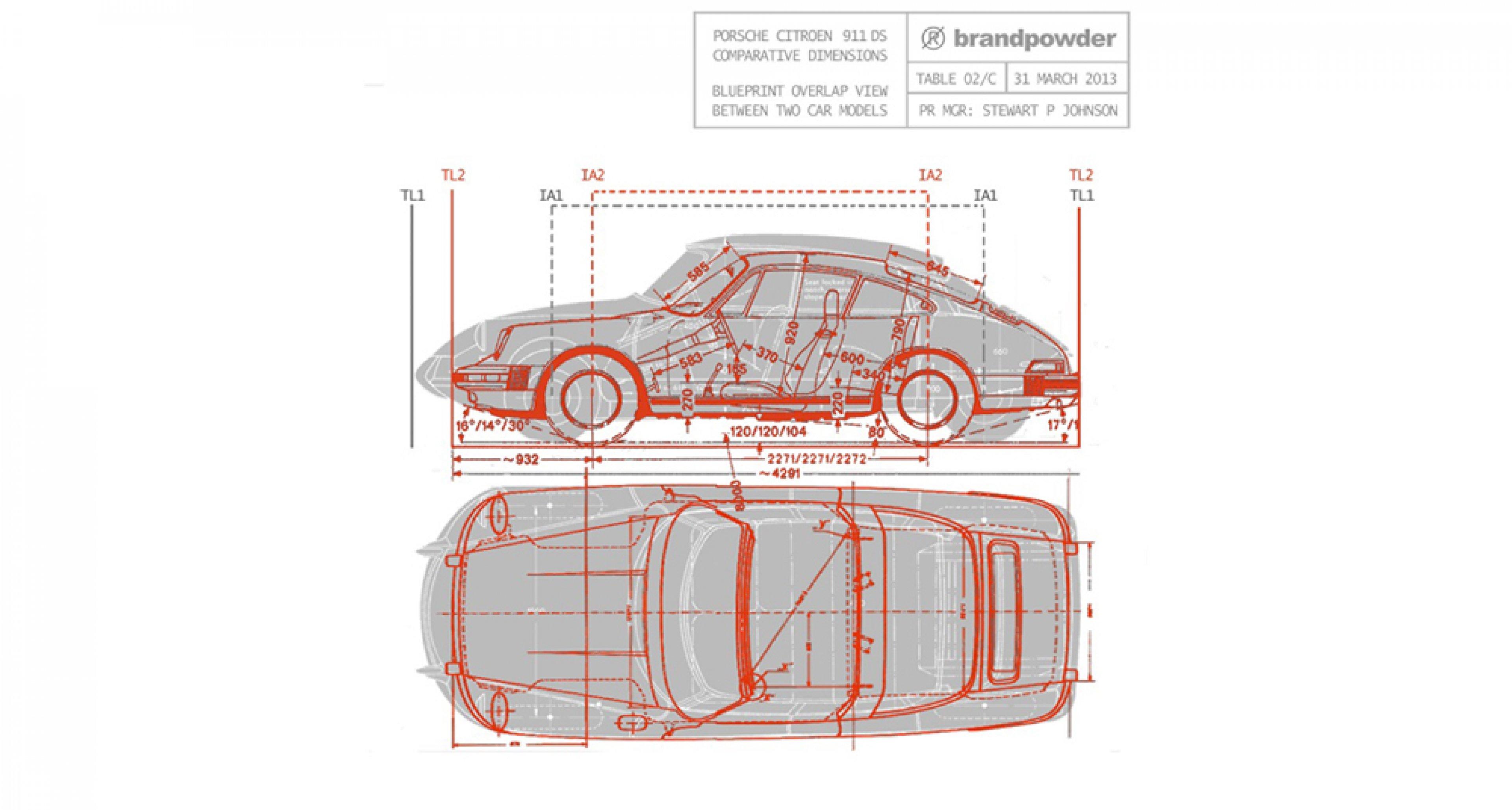 Porsche Citroën 911 DS - comparing dimensions.