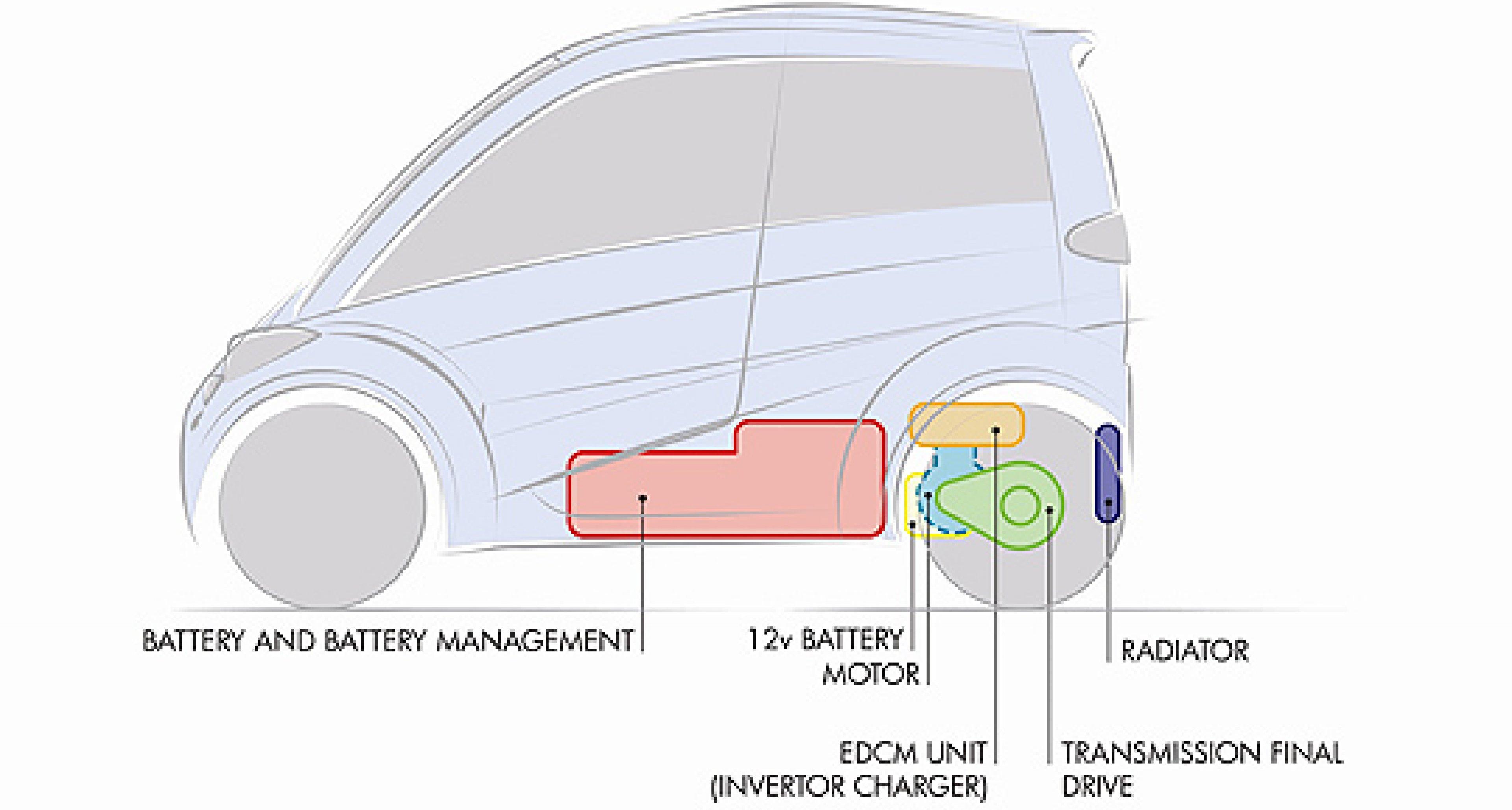 Gordon Murray T.27: Ehrlich, elektrisch, effizient