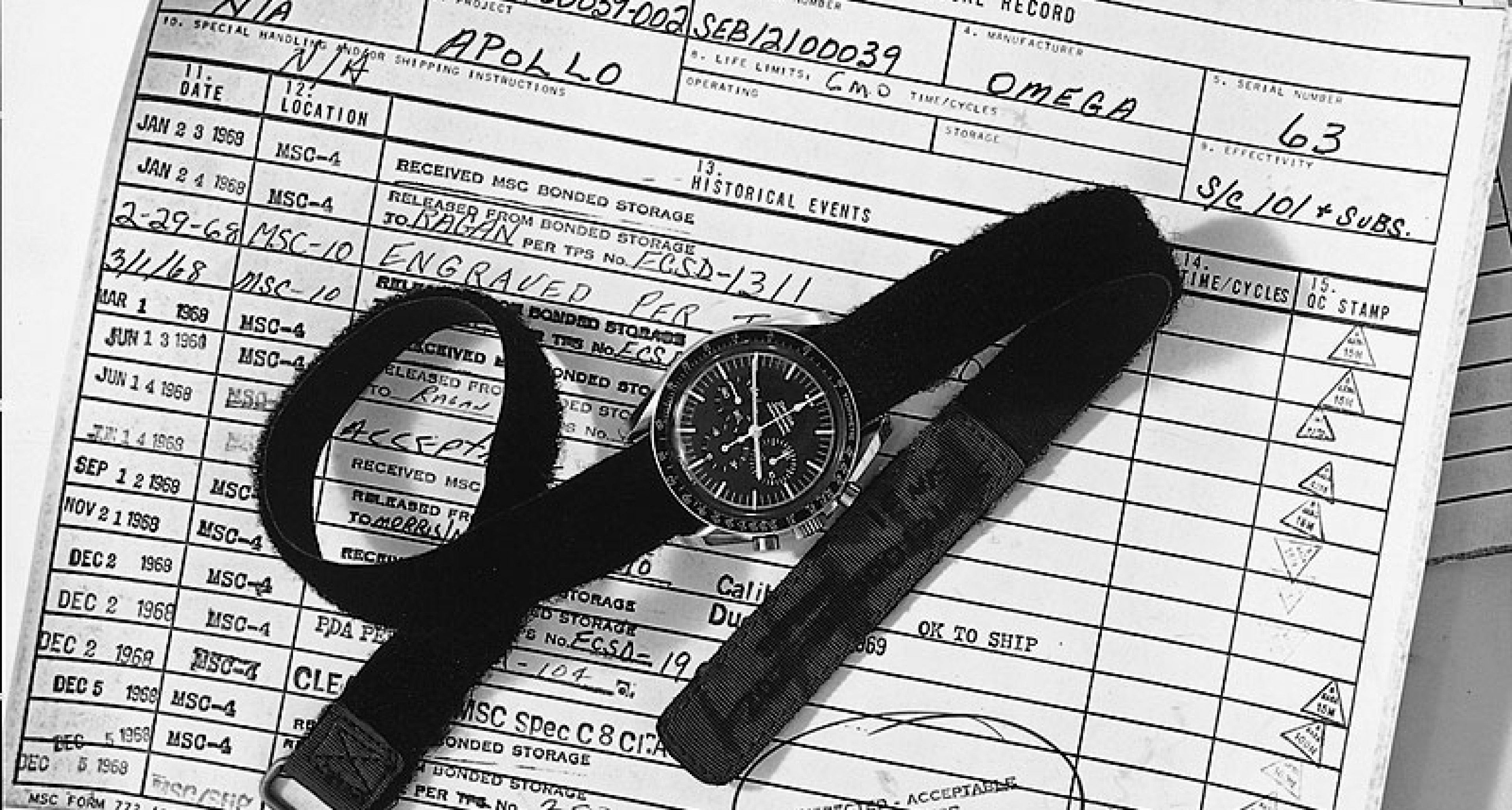 Icons of watchmaking history no.12: Omega Speedmaster Professional